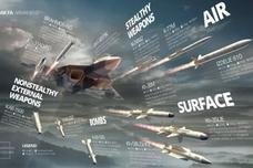 """歼-20成为印度心病?印军焦虑或助苏-57项目""""回魂"""""""